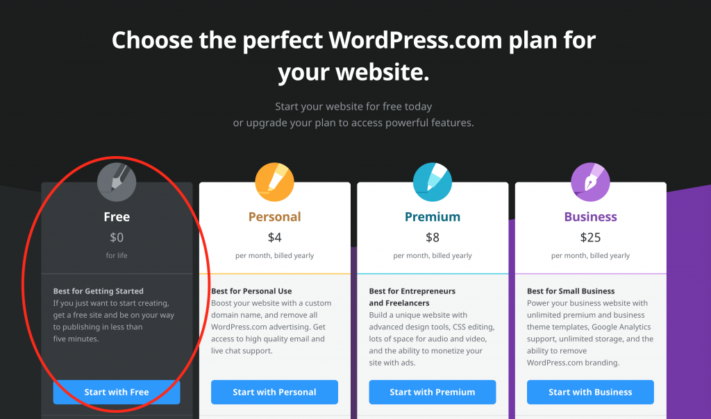 WordPress.com Free Plan
